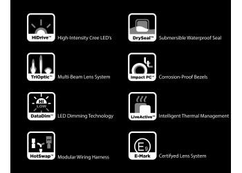 Комплект противотуманных фар DENALI D4 2.0 с технологией DataDim   Желтые линзы