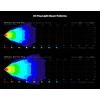 Светодиодная противотуманная фара D3 | DNL.D3.051